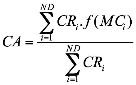 resolucao-147_formula-2